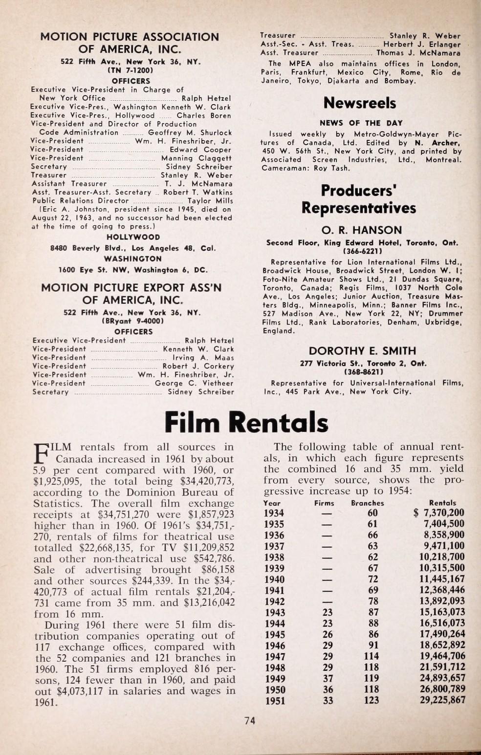 196364yearbookca00film_jp2.zip&file=196364yearbookca00film_jp2%2f196364yearbookca00film_0076